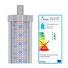 Aquatlantis luč za akvarij Easyled Universal, 1450 mm - 80 W