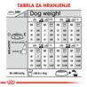 Royal Canin Mini Sterilised - 1 kg