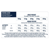 Advance Adult Medium - piščanec in riž- 14 kg