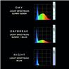 Aquael luč Leddy Retrofit Sunny Day&Night - 10 W (18/24 W)