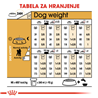 Royal Canin Poodle Adult - 1,5 kg