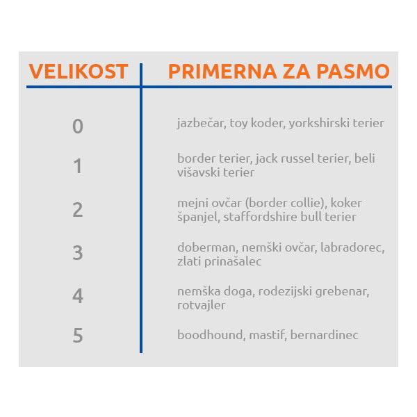 Nobby Halti oglavnica - ŠT. 3