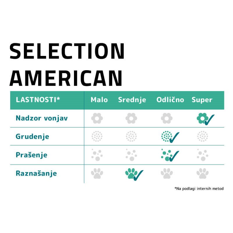 Sanicat posip Selection American