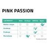 Sanicat posip roza barve Pink Passion