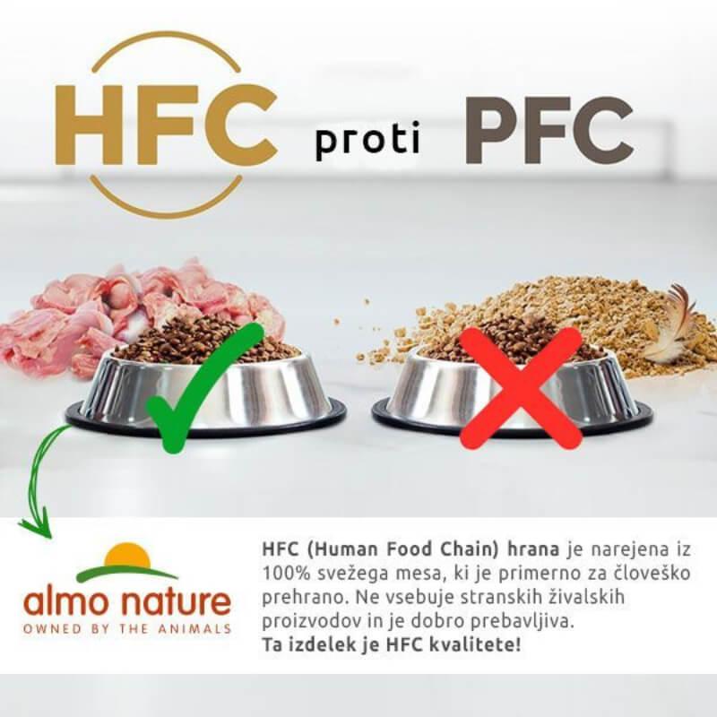 Almo Nature Classic – piščanec in losos