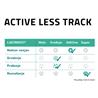 Sanicat posip Active Less Track