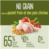 True Instinct No Grain Adult Medium/Maxi - piščanec in čičerika
