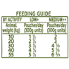 True Instinct No Grain Adult Medium/Maxi - losos in zelenjava - 300 g