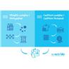 Leopet oglato ležišče iz recikliranih materialov Domino Nile, modro
