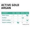 Sanicat posip Active Gold z vonjem argana