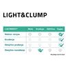 Sanicat posip Light & Clump