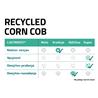 Sanicat naravni posip Corn Cob